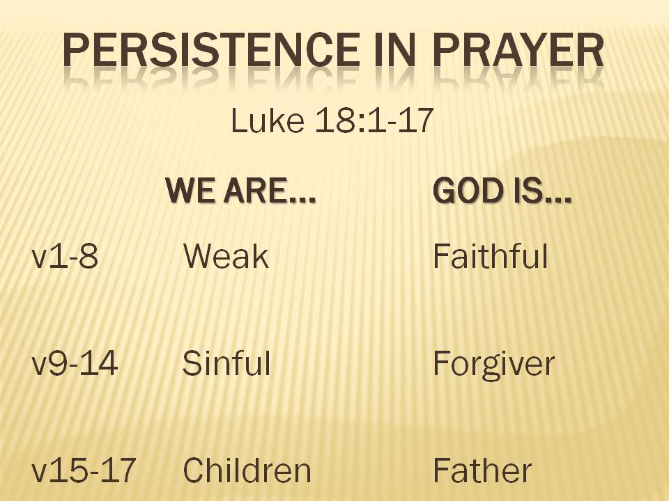 Persistence in Prayer – Luke 18:1-17
